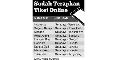 online-tiket-bus-1